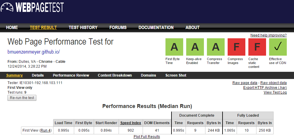 The webpagetest.org results for the site